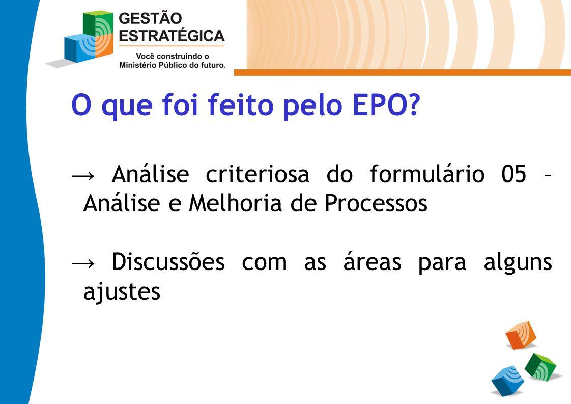 O que foi feito pelo EPO. → Análise criteriosa do formulário 05 – Análise e Melhoria de Processos.