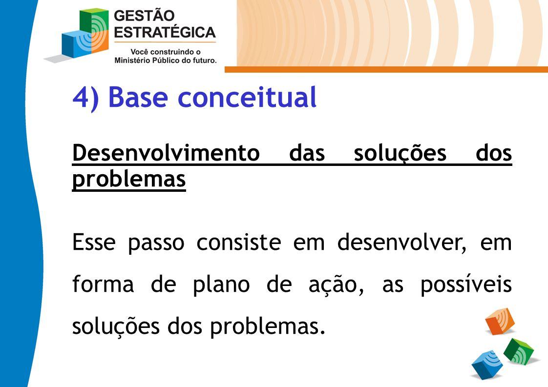 4) Base conceitual Desenvolvimento das soluções dos problemas