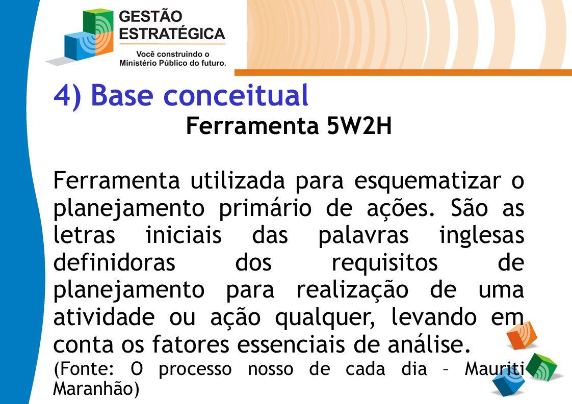 4) Base conceitual Ferramenta 5W2H