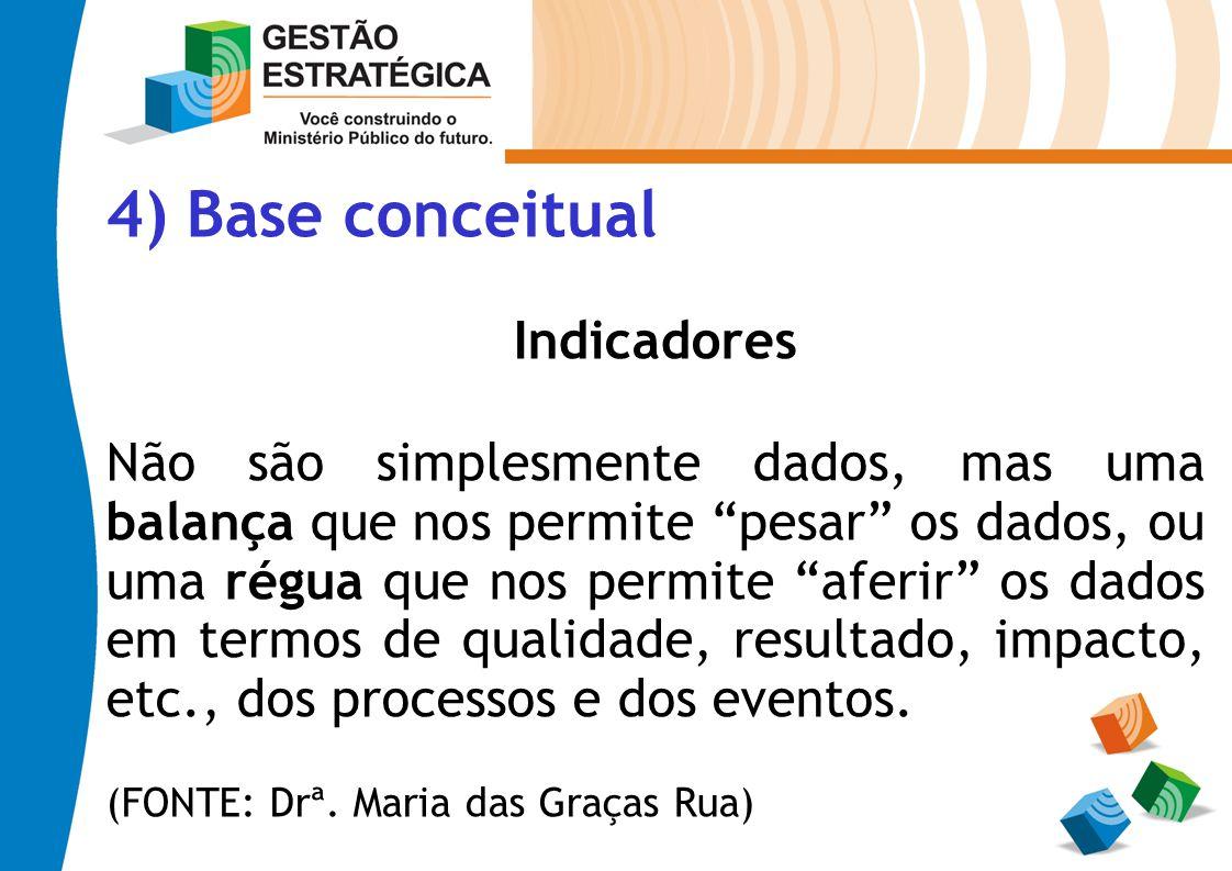 4) Base conceitual Indicadores