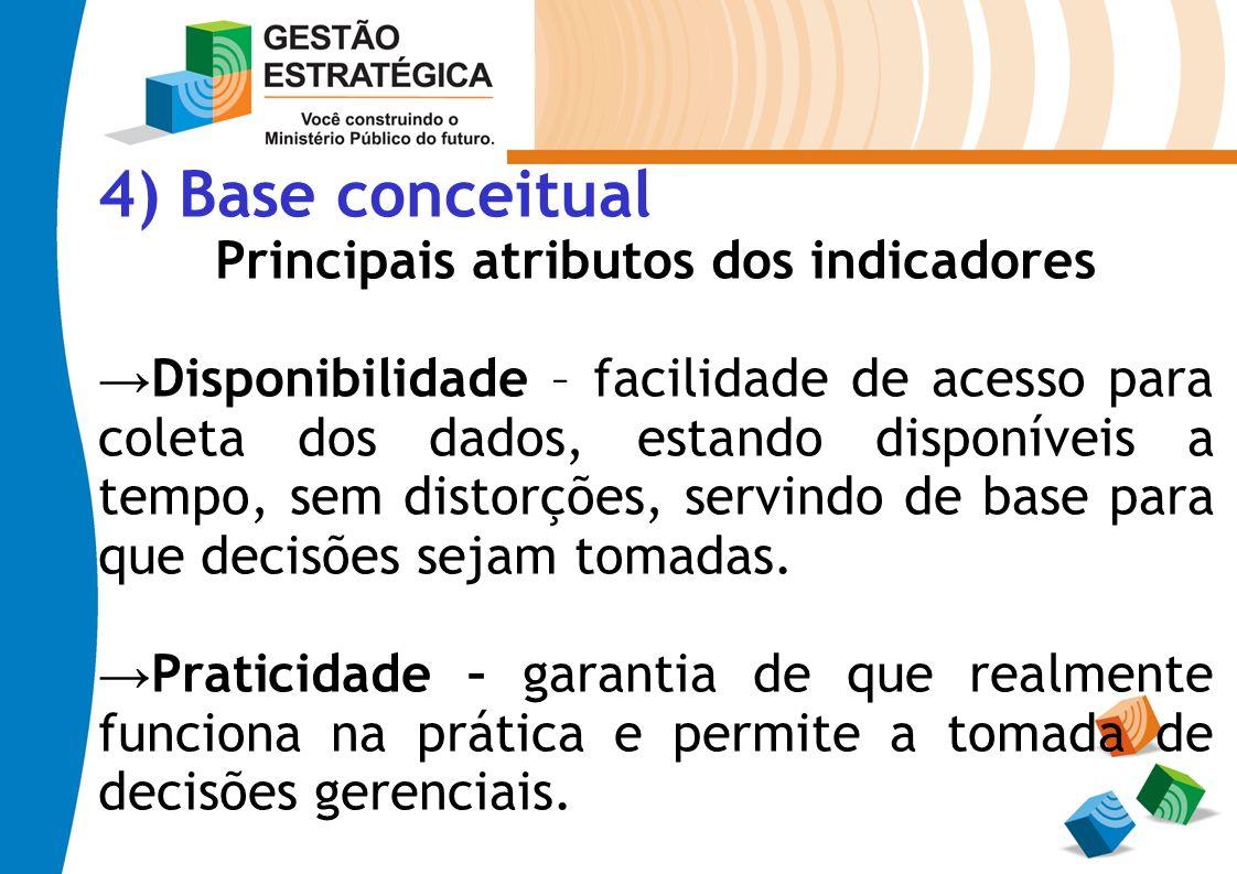 Principais atributos dos indicadores