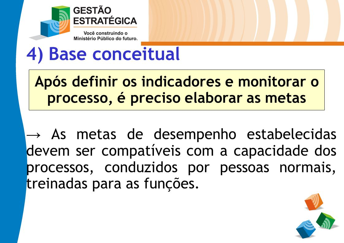 4) Base conceitual Após definir os indicadores e monitorar o