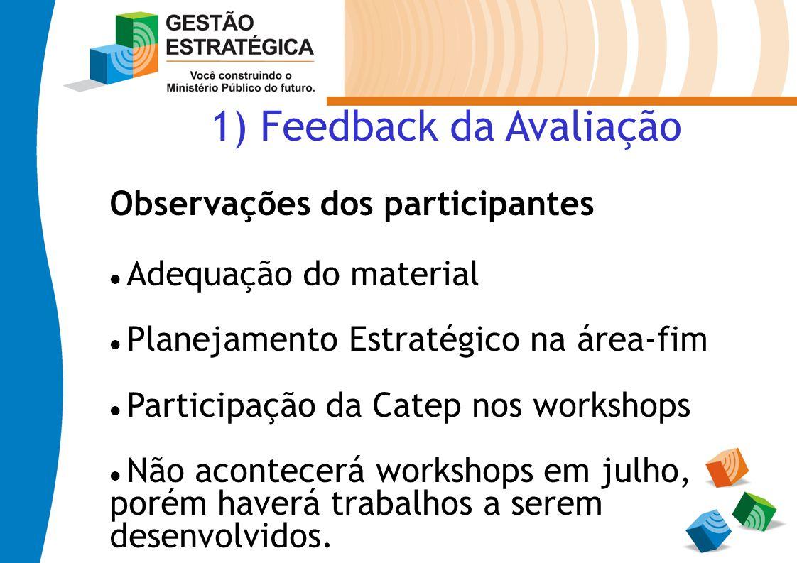 1) Feedback da Avaliação