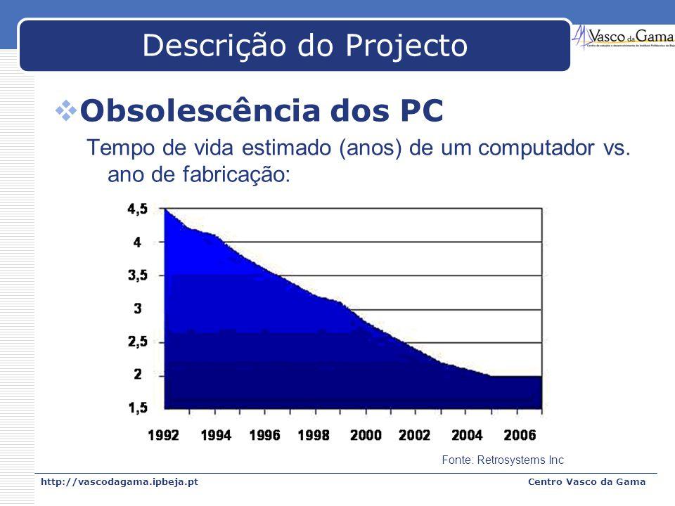 Descrição do Projecto Obsolescência dos PC