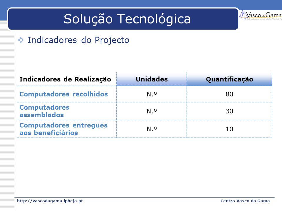 Solução Tecnológica Indicadores do Projecto Indicadores de Realização