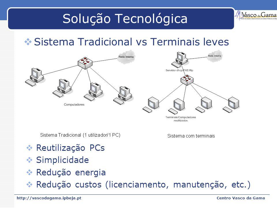 Solução Tecnológica Sistema Tradicional vs Terminais leves