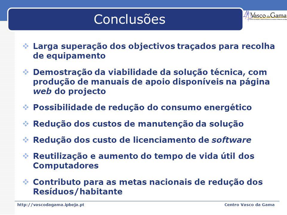 Conclusões Larga superação dos objectivos traçados para recolha de equipamento.