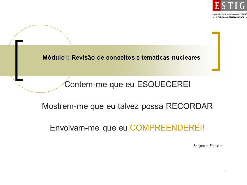 Módulo I: Revisão de conceitos e temáticas nucleares
