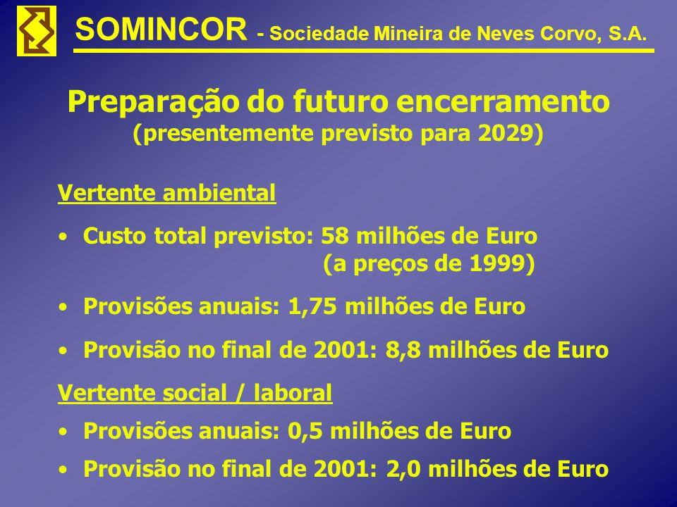 Preparação do futuro encerramento (presentemente previsto para 2029)