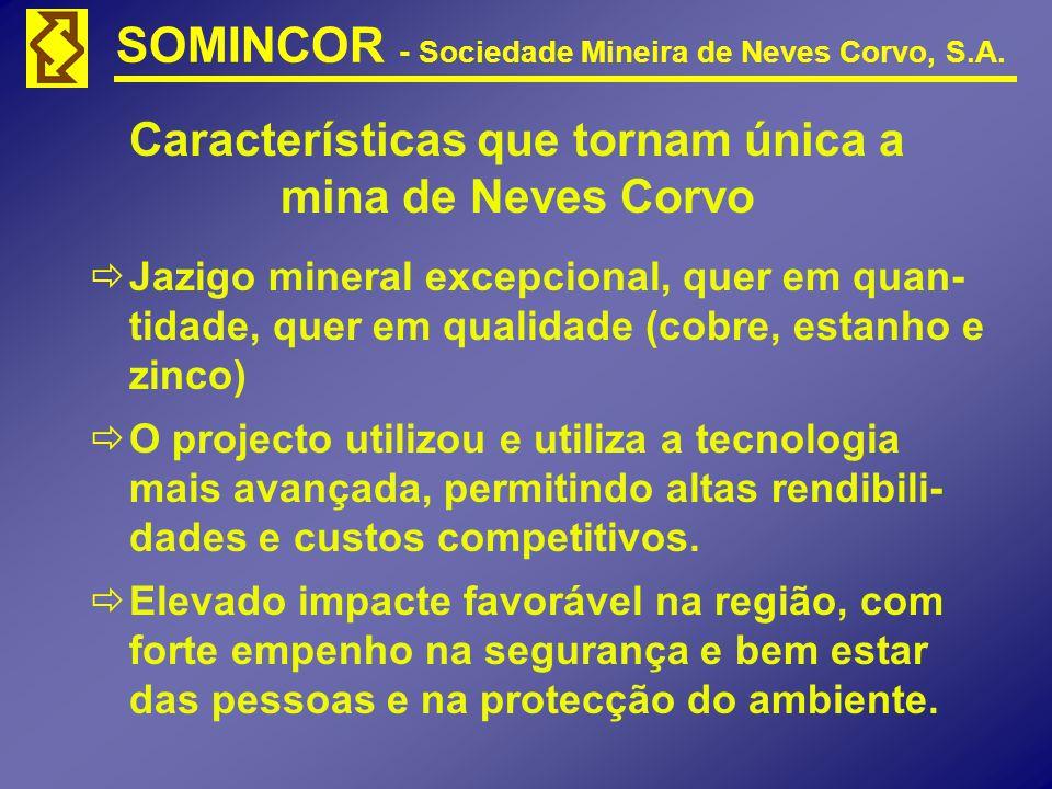Características que tornam única a mina de Neves Corvo