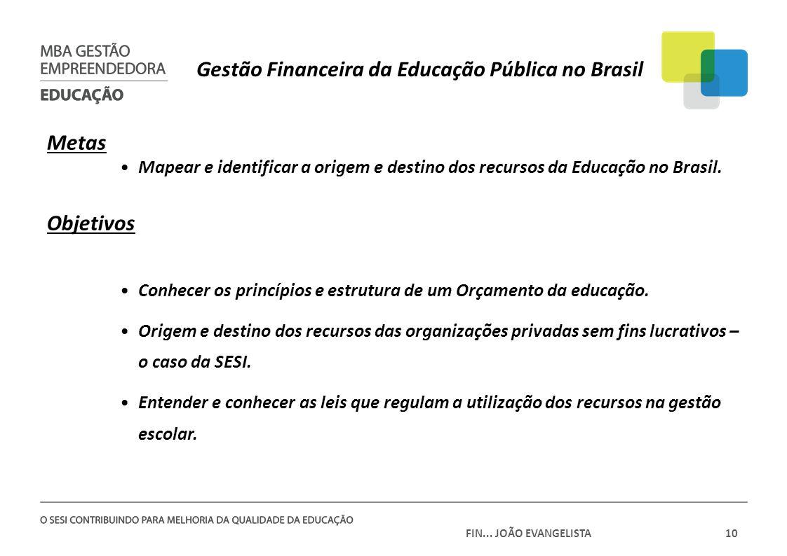 Gestão Financeira da Educação Pública no Brasil