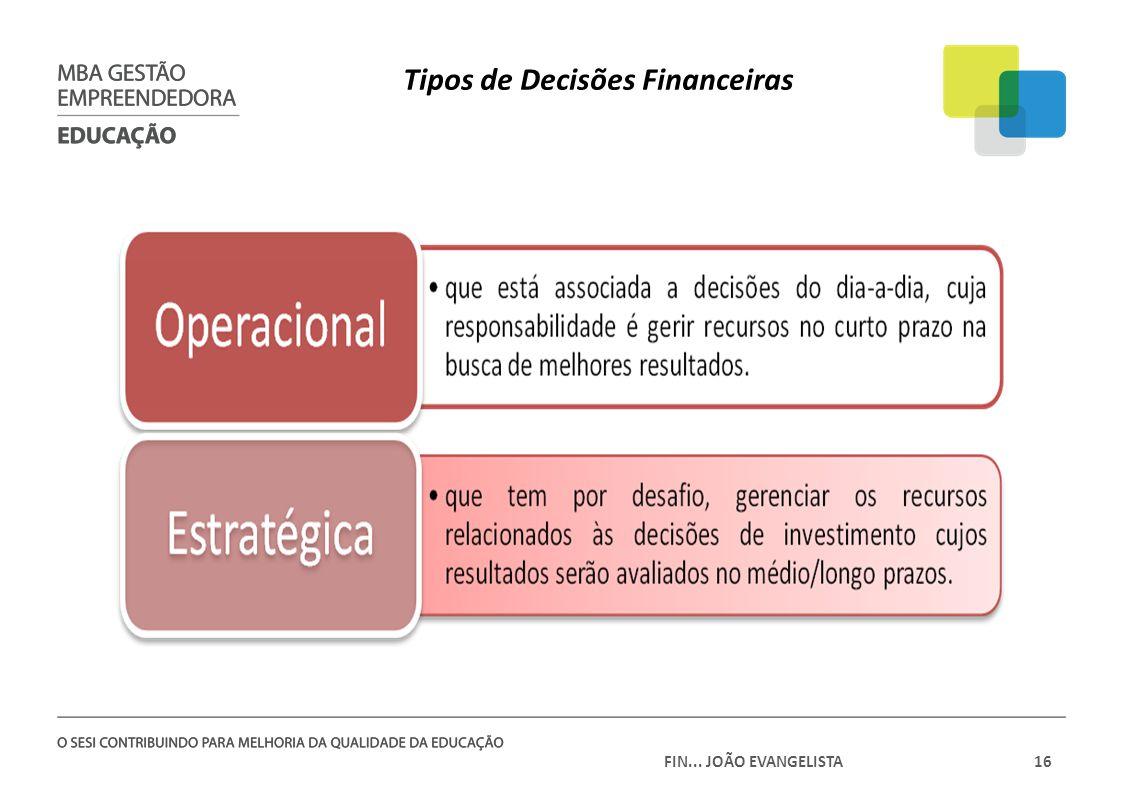 Tipos de Decisões Financeiras