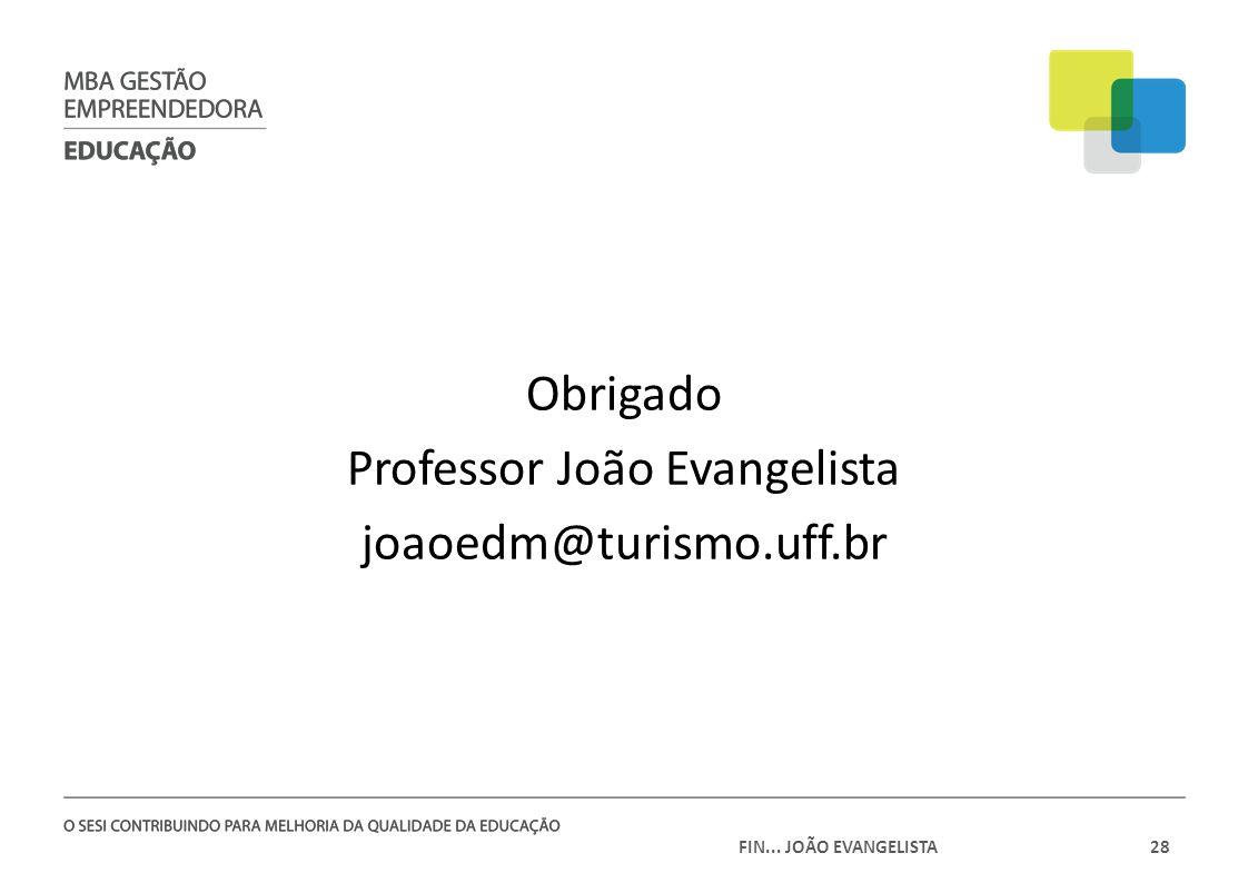 CÓDIGO DA DISCIPLINA E NOME DO PROFESSOR