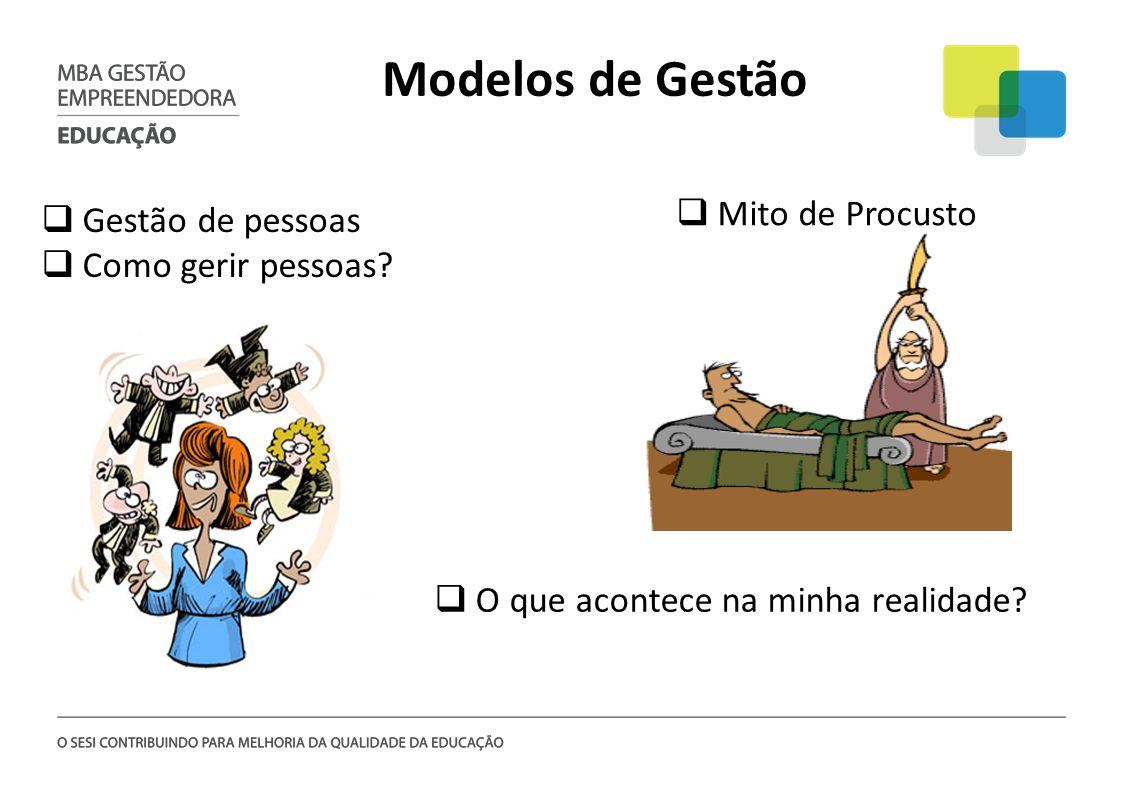 Modelos de Gestão Mito de Procusto Gestão de pessoas