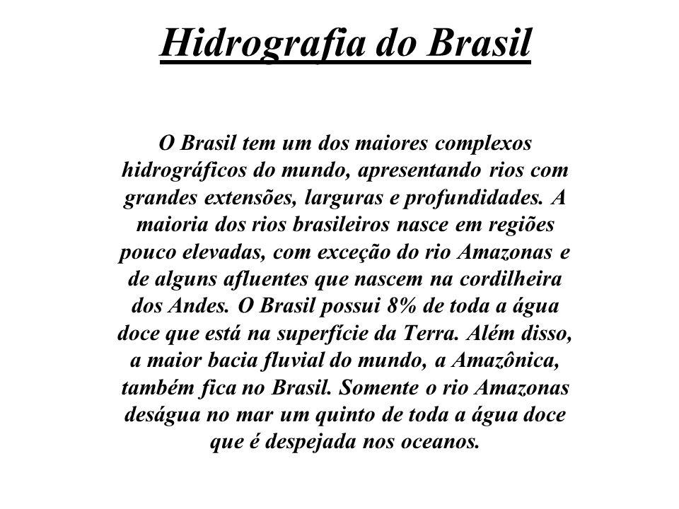 Hidrografia do Brasil
