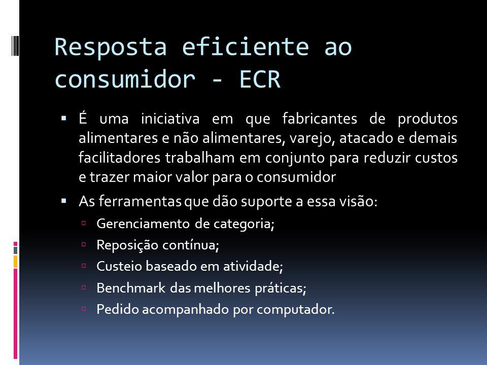 Resposta eficiente ao consumidor - ECR