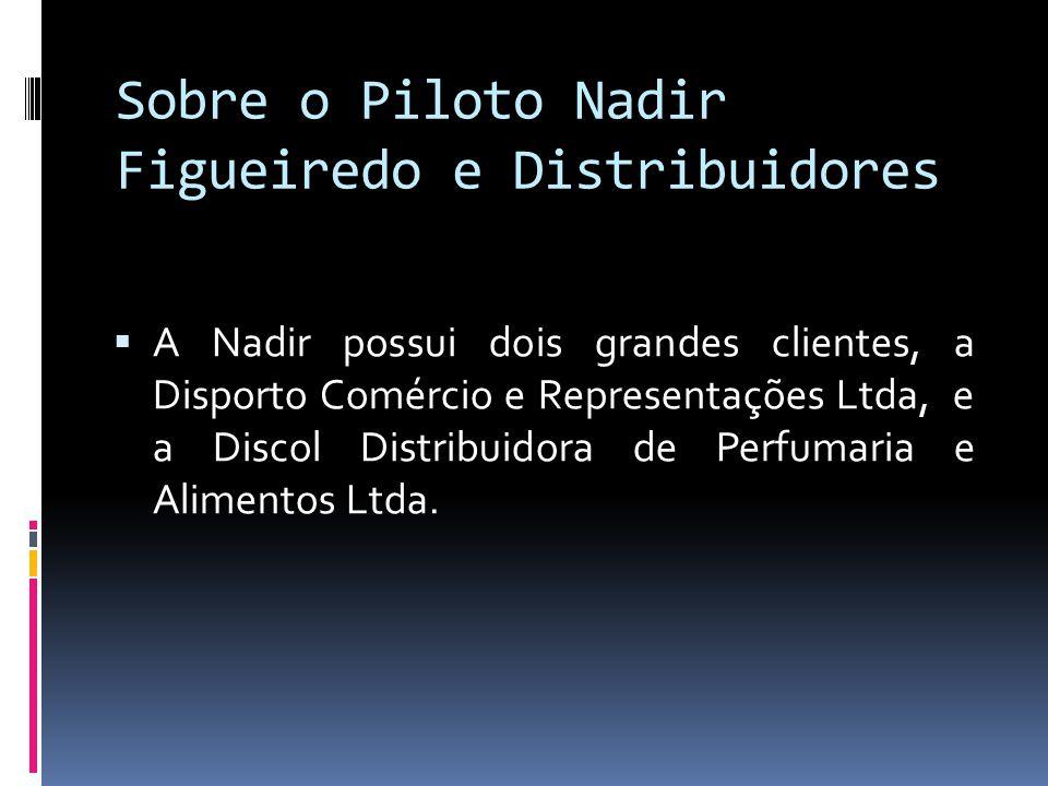 Sobre o Piloto Nadir Figueiredo e Distribuidores