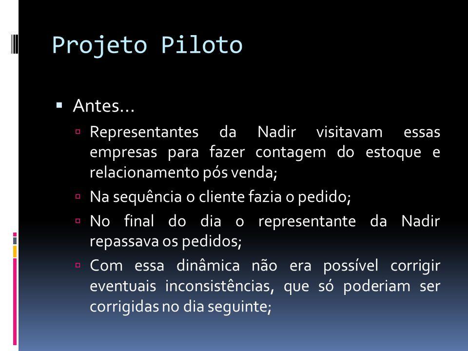 Projeto Piloto Antes... Representantes da Nadir visitavam essas empresas para fazer contagem do estoque e relacionamento pós venda;