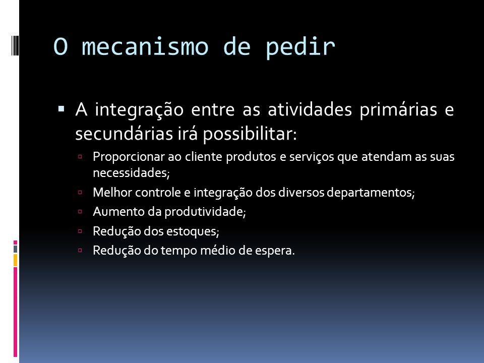 O mecanismo de pedir A integração entre as atividades primárias e secundárias irá possibilitar: