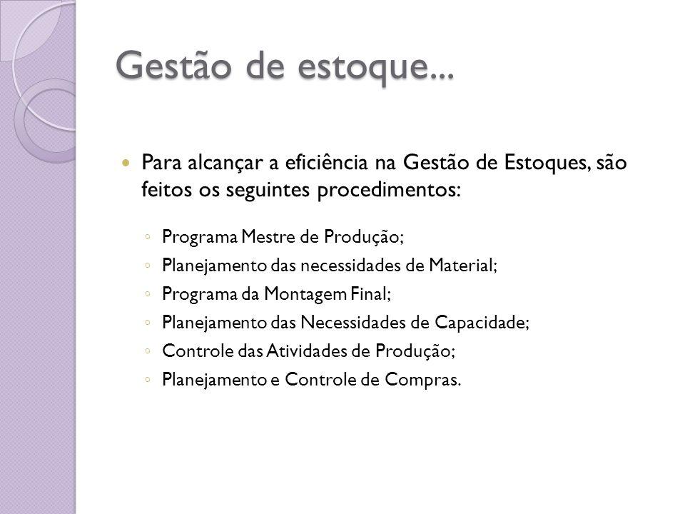 Gestão de estoque... Para alcançar a eficiência na Gestão de Estoques, são feitos os seguintes procedimentos: