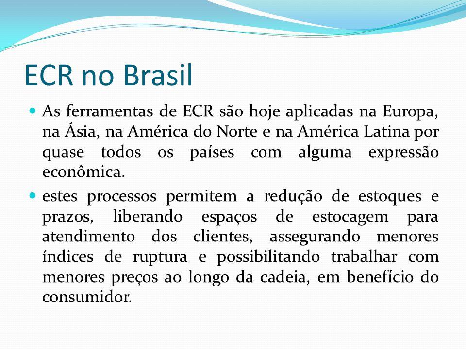 ECR no Brasil