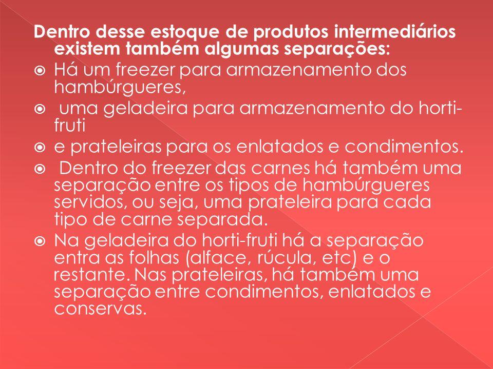 Dentro desse estoque de produtos intermediários existem também algumas separações: