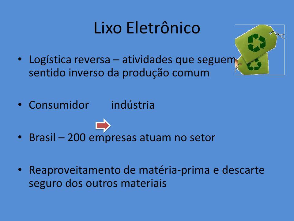 Lixo Eletrônico Logística reversa – atividades que seguem o sentido inverso da produção comum. Consumidor indústria.