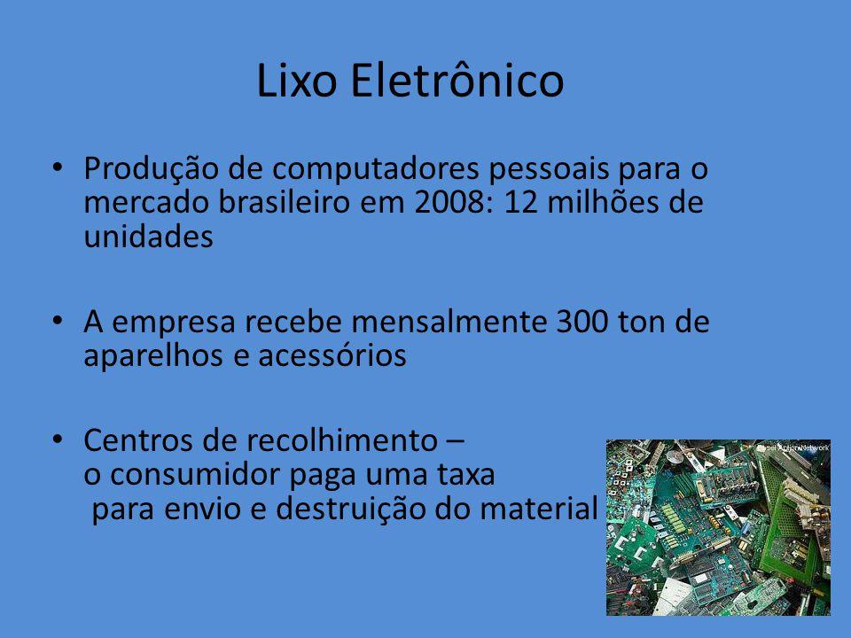Lixo Eletrônico Produção de computadores pessoais para o mercado brasileiro em 2008: 12 milhões de unidades.