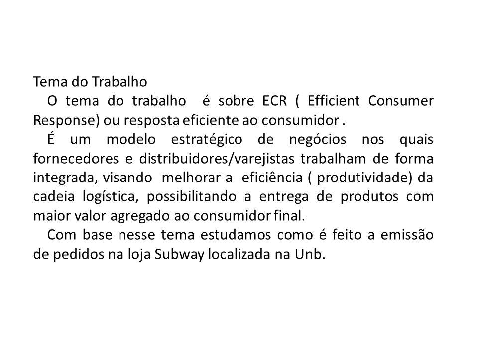 Tema do Trabalho O tema do trabalho é sobre ECR ( Efficient Consumer Response) ou resposta eficiente ao consumidor .