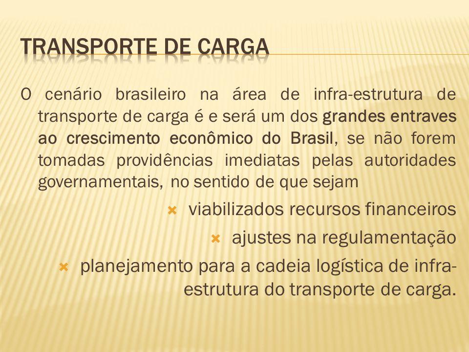 Transporte de carga viabilizados recursos financeiros