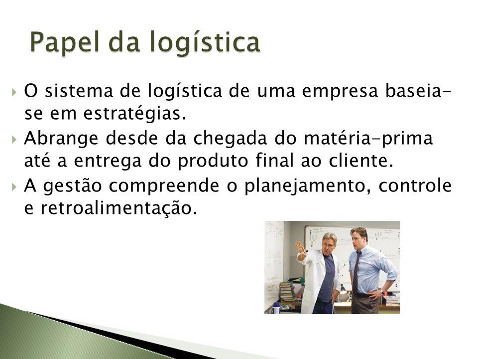 Papel da logística O sistema de logística de uma empresa baseia- se em estratégias.