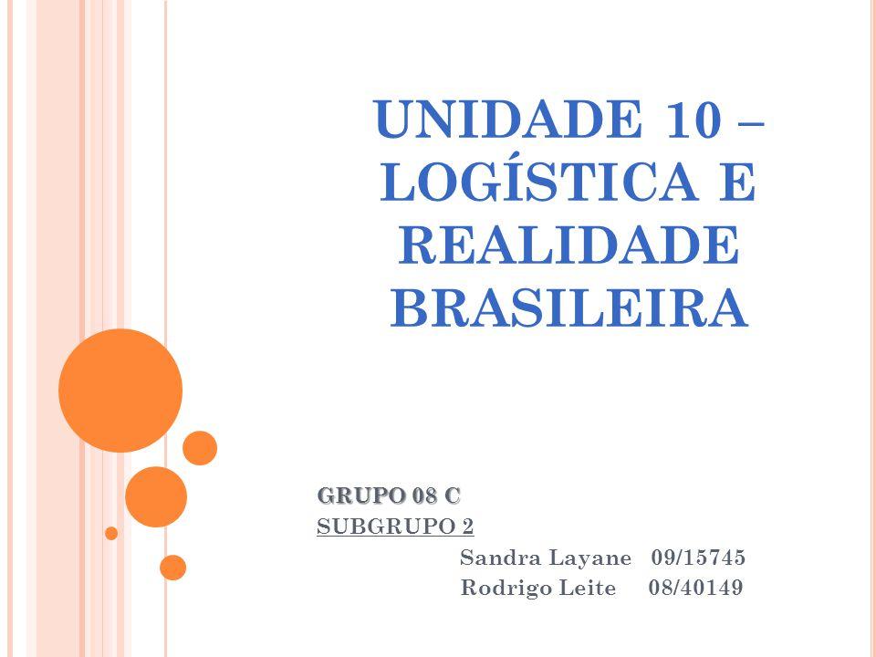 UNIDADE 10 – LOGÍSTICA E REALIDADE BRASILEIRA