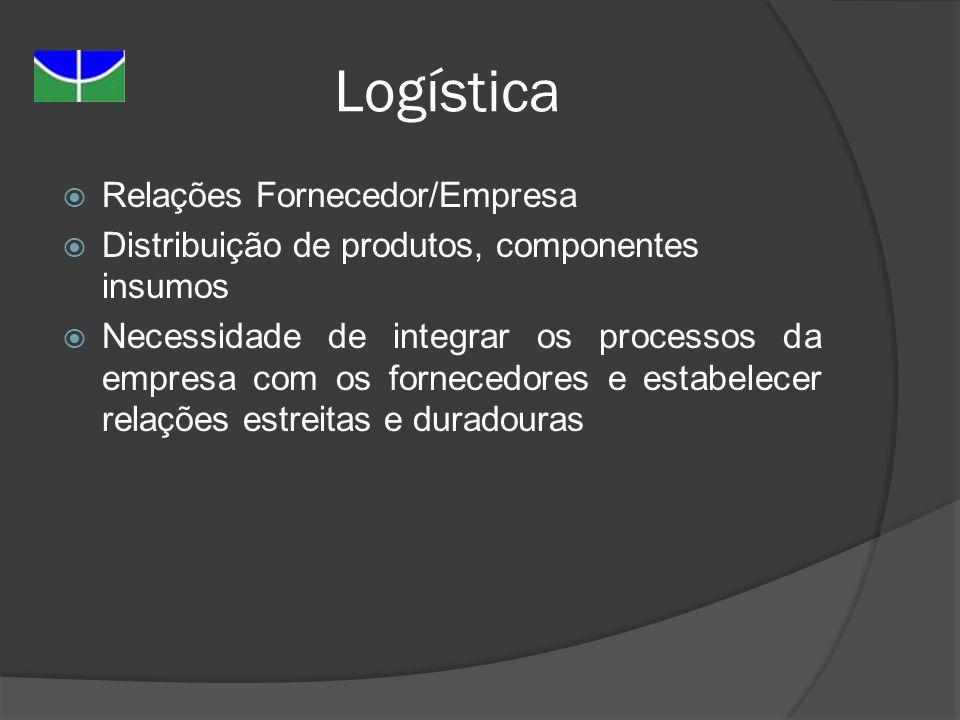 Logística Relações Fornecedor/Empresa