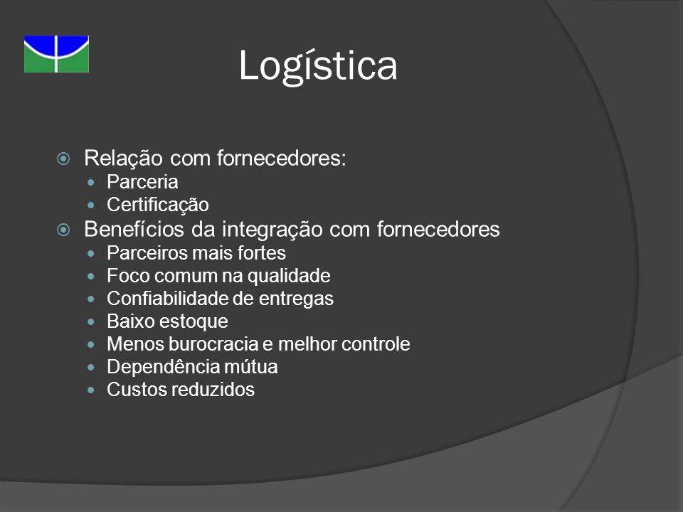 Logística Relação com fornecedores: