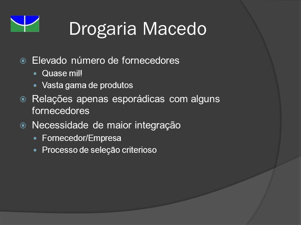 Drogaria Macedo Elevado número de fornecedores