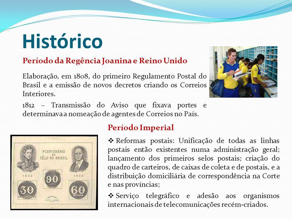 Histórico Período da Regência Joanina e Reino Unido Período Imperial