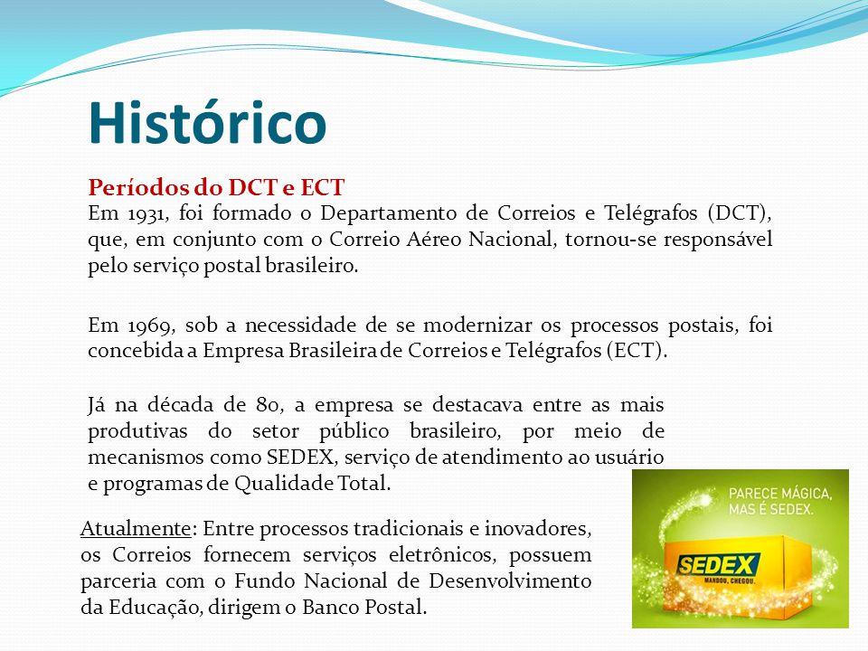 Histórico Períodos do DCT e ECT