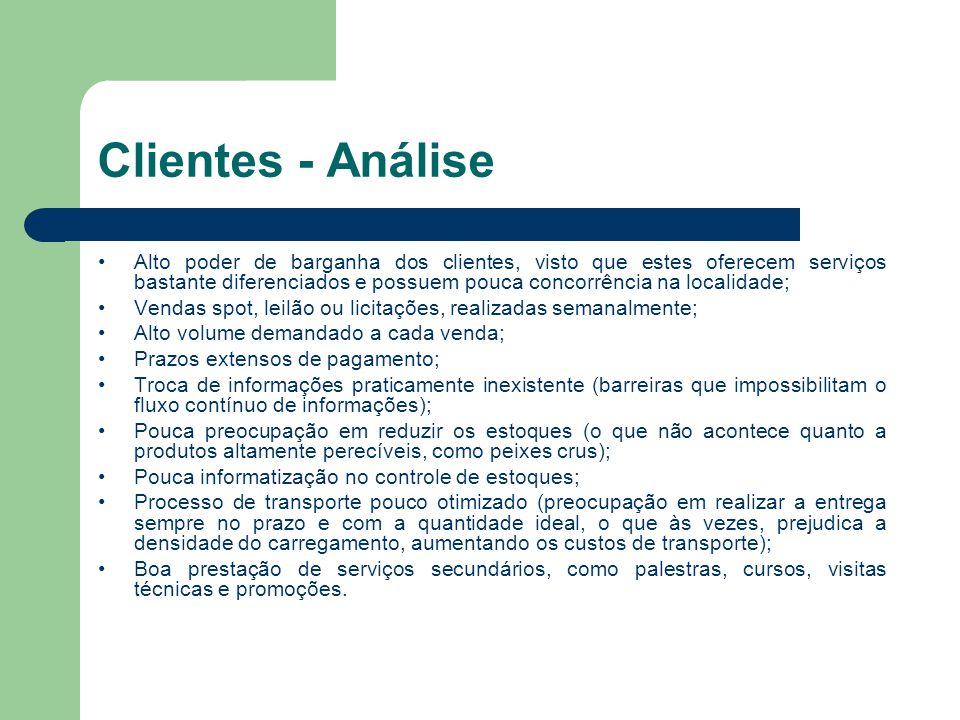 Clientes - Análise