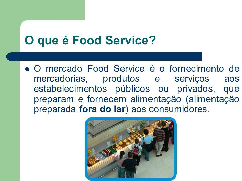 O que é Food Service