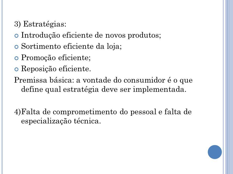 3) Estratégias: Introdução eficiente de novos produtos; Sortimento eficiente da loja; Promoção eficiente;