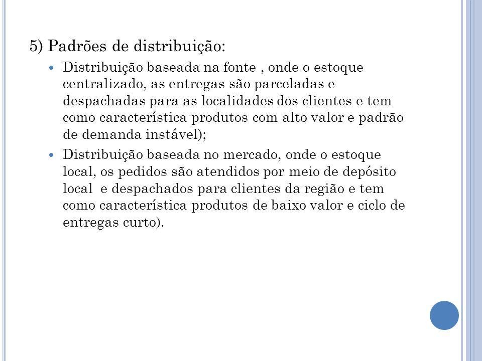 5) Padrões de distribuição: