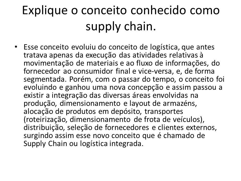 Explique o conceito conhecido como supply chain.