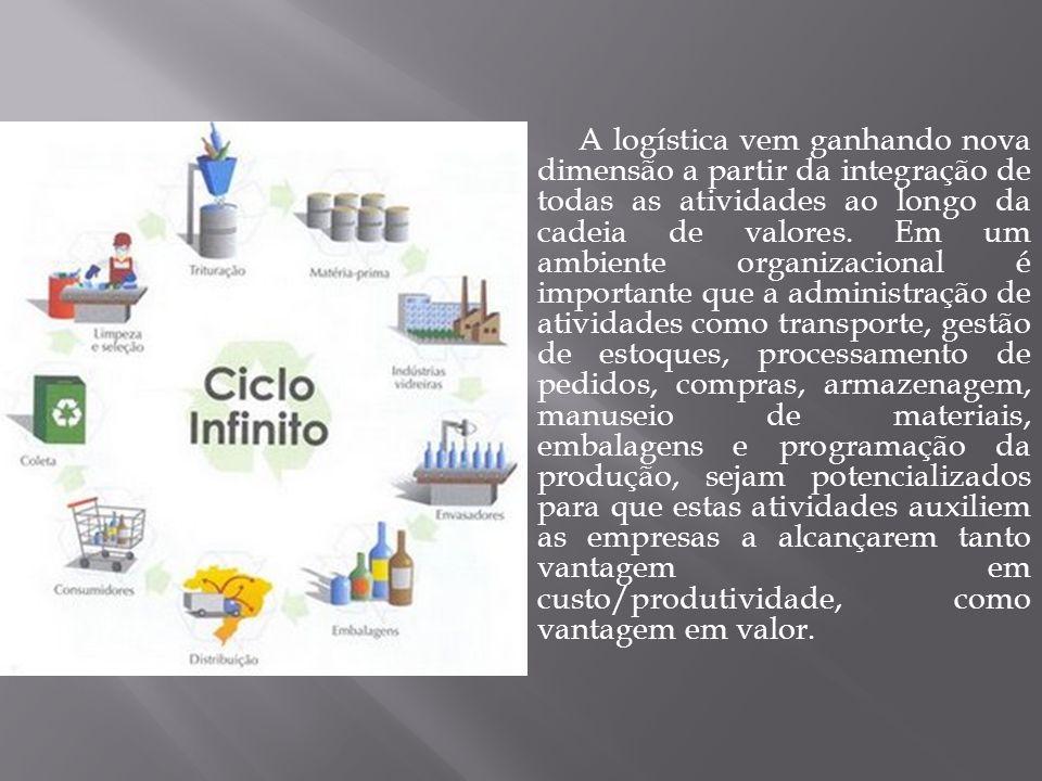 A logística vem ganhando nova dimensão a partir da integração de todas as atividades ao longo da cadeia de valores.