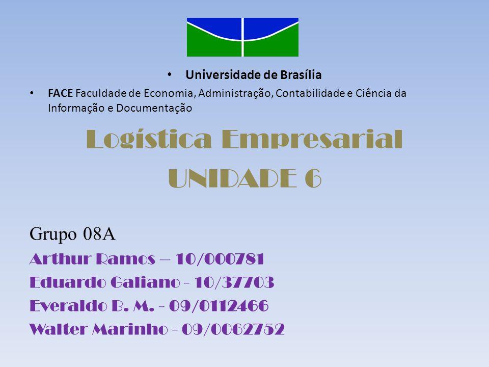 Logística Empresarial UNIDADE 6