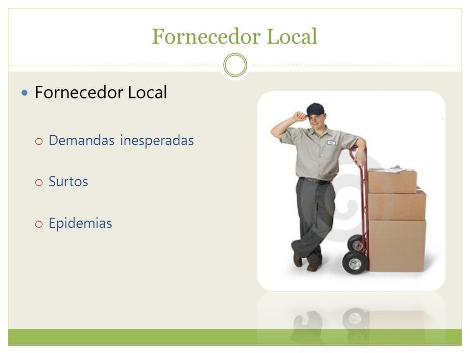 Fornecedor Local Fornecedor Local Demandas inesperadas Surtos