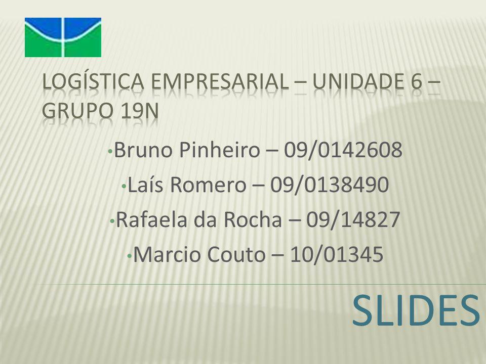 Logística empresarial – Unidade 6 – Grupo 19N
