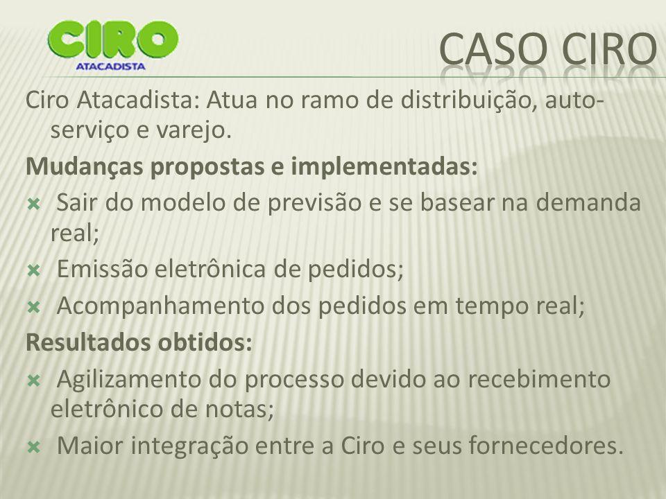 Caso Ciro Ciro Atacadista: Atua no ramo de distribuição, auto-serviço e varejo. Mudanças propostas e implementadas: