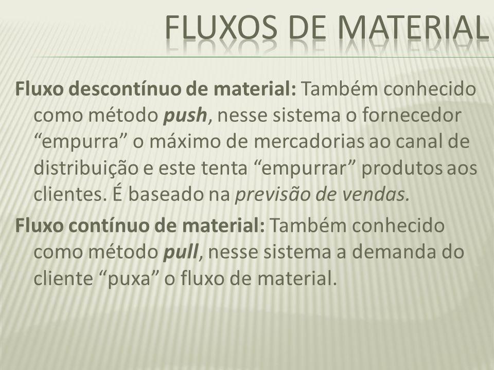 Fluxos de material