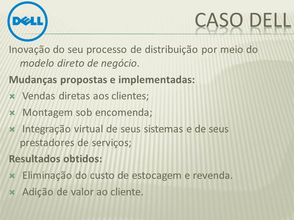 Caso Dell Inovação do seu processo de distribuição por meio do modelo direto de negócio. Mudanças propostas e implementadas: