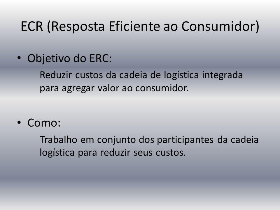 ECR (Resposta Eficiente ao Consumidor)